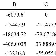 (PDF) Prediction of Vapor-Liquid Equilibrium for H2S-DGA
