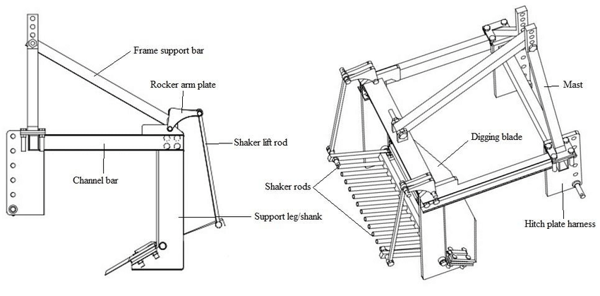 Schematic diagram of the mechanical yam harvester