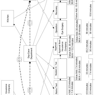 (PDF) Application of Lean Six Sigma tools to minimise