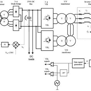 (PDF) On Power Quality of Variable-Speed Constant
