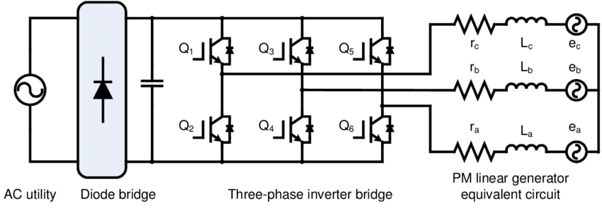 Equivalent linear generator circuit connected to the three