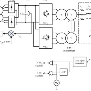 (PDF) VSCF aircraft electric power system performance with