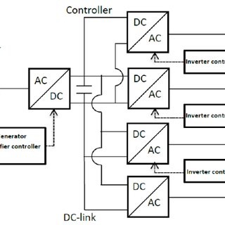 Can Bus System Schematic Can Bus Architecture Wiring