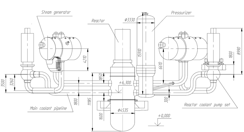 power plant circuit layout