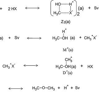 Schematic view of experimental set-up: PG (pressure gauge