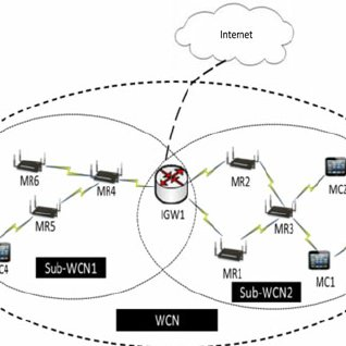(PDF) QoS-Aware Inter-Domain Multicast for Scalable