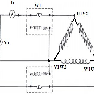 (PDF) Three-phase Induction Motor Tests