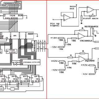 (PDF) A detailed design of a lab-built modulator driver