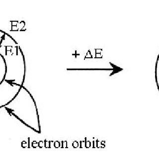 27 Pin configuration of Star Sensor (IR sensor), Stars (IR