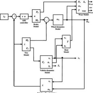 Veh Damage Diagrams | Online Wiring Diagram
