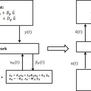 The Decimal-to-BCD Encoder (a) block diagram (b) logic