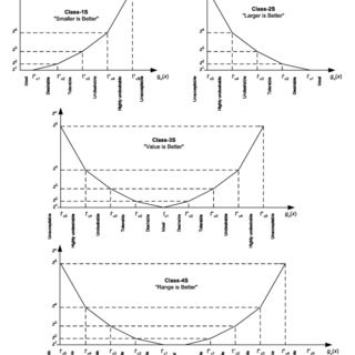 (PDF) Fuzzy Linear Physical Programming for Multiple