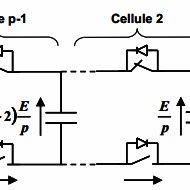 4 Cascaded Multilevel inverter Cascaded Multilevel