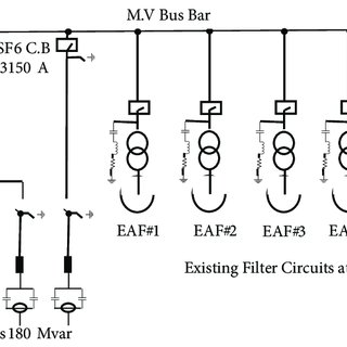 Dynamic characteristic power input curves for electric arc