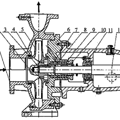Centrifugal Pump Mechanical Seal Diagram Kfi Winch Solenoid Wiring 5 Single Stage Download Scientific
