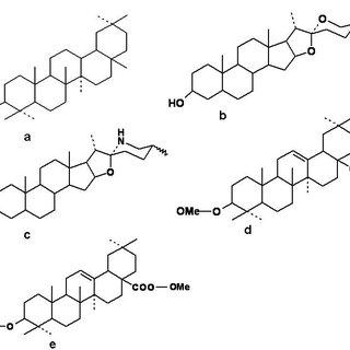 7: Classification of saponins; (a) triterpene class (b