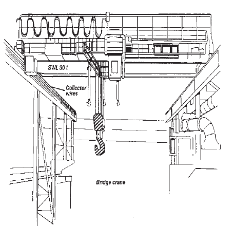 Overhead travelling Crane structure VIII. LADDER DIAGRAM