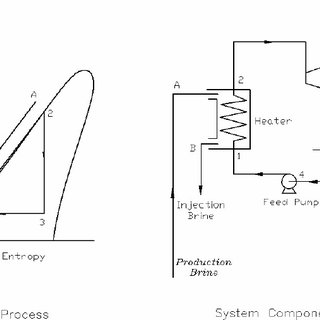 (PDF) Screw Expanders Increase Output and Decrease the