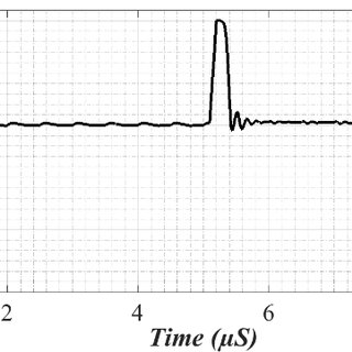 (PDF) A hybrid NMOS/PMOS low-dropout regulator with fast