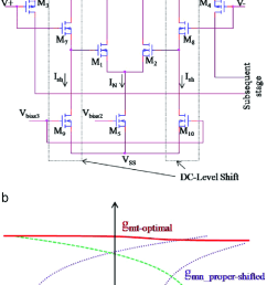 a n and p differential pairs with dc level shift circuit b [ 724 x 1353 Pixel ]