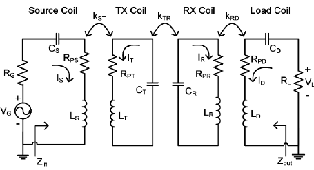 Equivalent circuit model of four coil wireless power