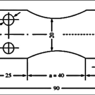 7) The improvement in S-N Diagram of AA 2024-T3 with PSP