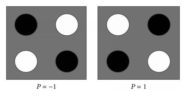 The CNOT gate: (a) truth table, (b) reversible circuit