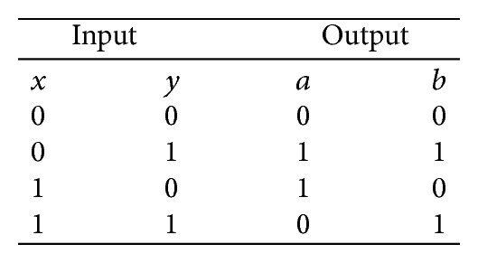 The proposed QCA for the XOR gate: (a) the layout where