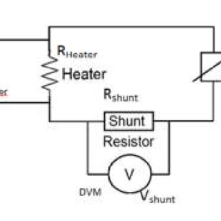 Heater Electric Setup The shunt has a known resistance of