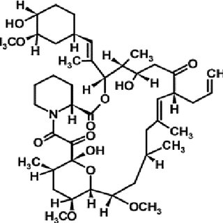(PDF) Tacrolimus: Effectiveness, Safety and Drug Interactions