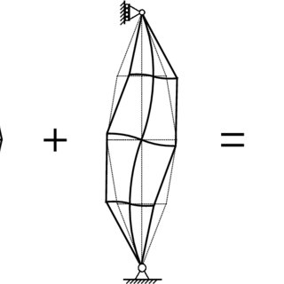 The analytical model with rigid links and elastic springs
