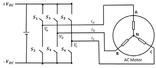 Circuit Diagram of Three Phase Inverter and Load