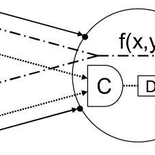 (PDF) A dynamically reconfigurable asynchronous processor