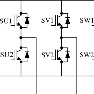 WTHD characteristics of SVPWM and DPWM1. (a) Ideal