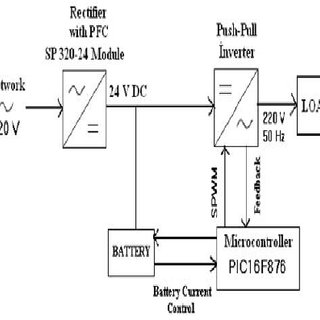 Push-pull inverter circuit which is controlled by