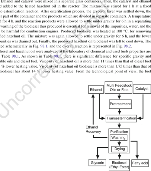 small resolution of 1 the flow chart of the biodiesel production process