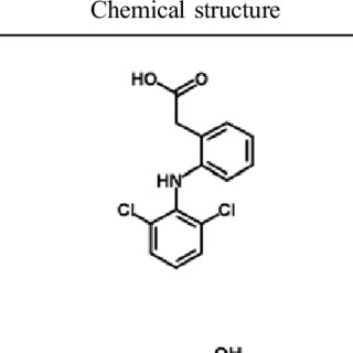 (PDF) Determination of pharmaceutical compounds in sewage