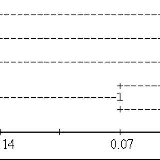 (PDF) Genetic diversity of the endangered argan tree