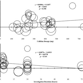 (PDF) Caffeine and diuresis during rest and exercise: A
