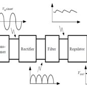 (PDF) DEVELOPMENT OF A LOWCOST DIGITAL LOGIC TRAINING MODULE FOR STUDENTS LABORATORY EXPERIMENTS