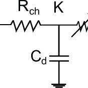 Schematic of the 1T1R RRAM cell. The capacitor of the
