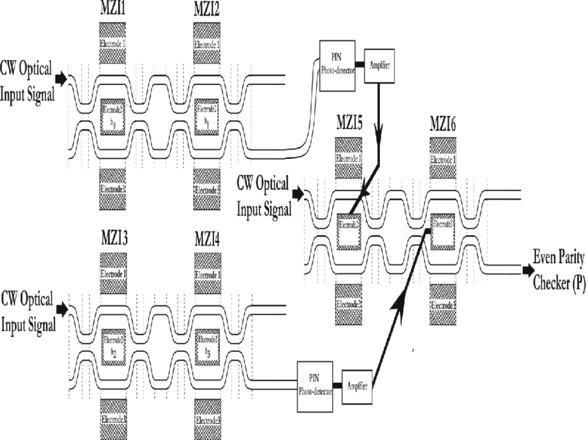 shows the schematic diagram of 4 bit even parity checker