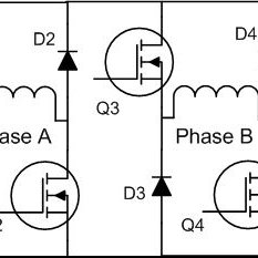 Control system Fig. 2: Asymmetric half bridge converter