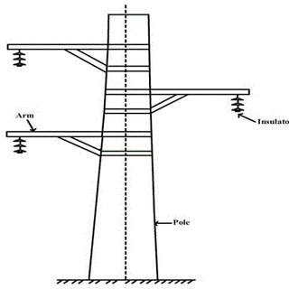 1 Block diagram of typical electric supply system