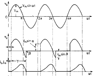 Single phase half wave controlled rectifier with resistive