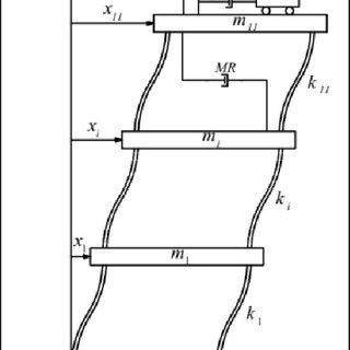 (PDF) Semi-active seismic control of an 11-DOF building