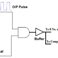Low-noise amplifier circuit schematic and control logic