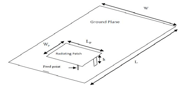 Typical Planar Inverted-F (PIFA) Antenna Structure [6