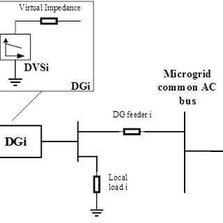 Figure. 1-6 Master slave control block diagram 1.3.3