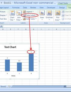 zm lg kb also how to denote letters mark significant differences in  bar chart rh researchgate